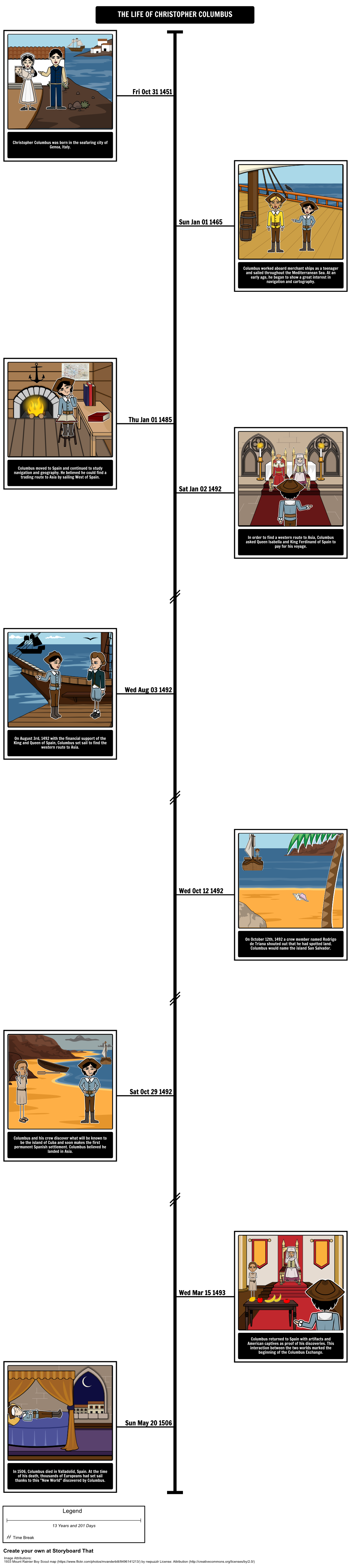 banner freeuse download Christopher columbus clipart doodle. For this activity students.