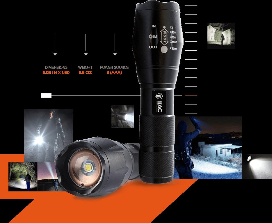 clip library download clip flashlight convoy s2 #91865282