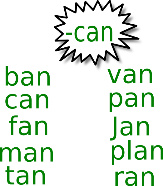 clip art free stock Look Power Words Sign Clip Art at Clker