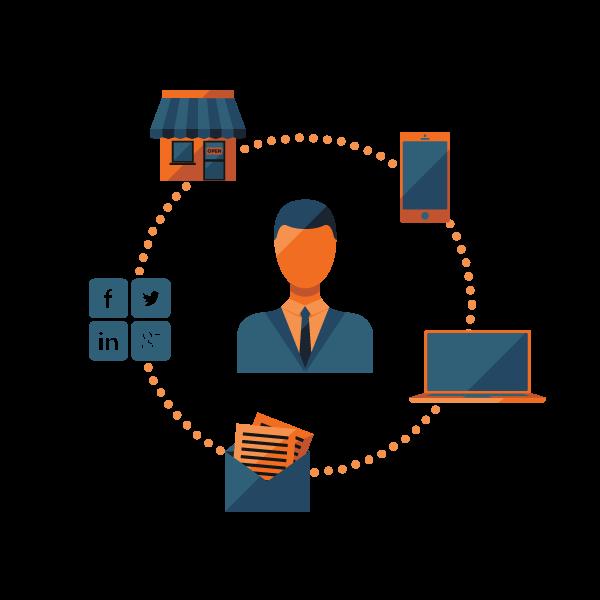 black and white download Collaboration clipart order management. System slatwall commerce omnichannel