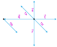 image freeuse Collinear vector. Algebra in the following