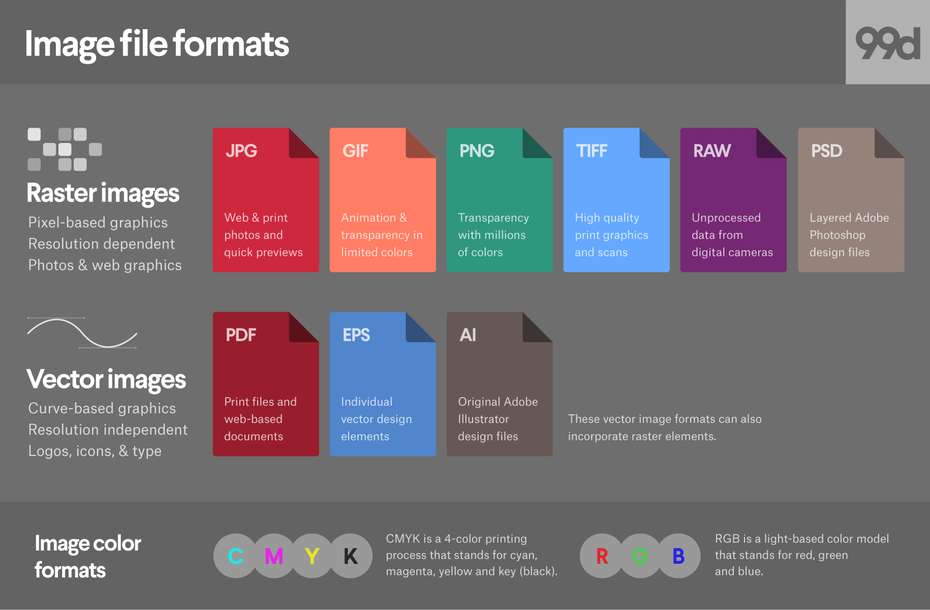 vector black and white stock File formats when to. Vector defintion image format