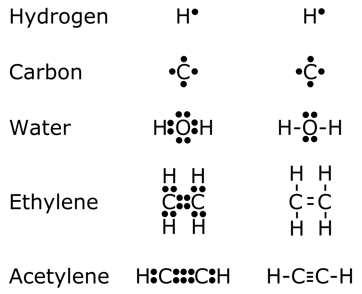 banner download Chemical bond