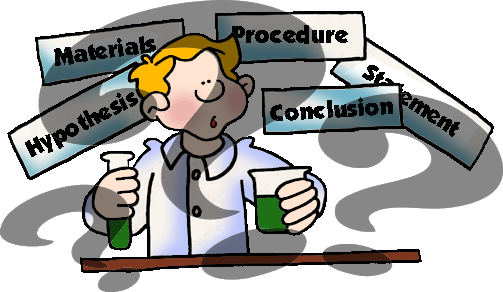 clipart freeuse library Hypothesis clipart science question
