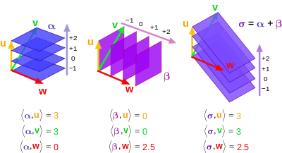 image library download differential geometry