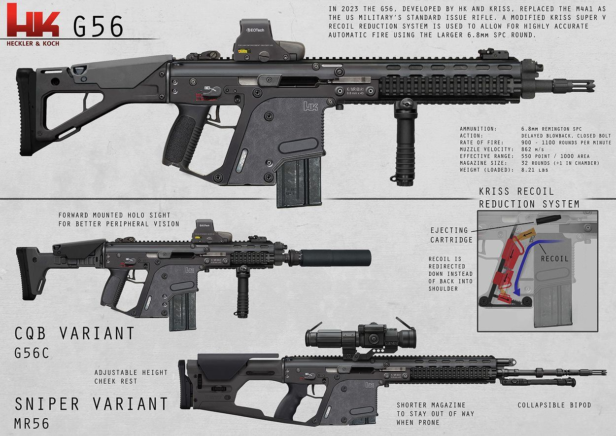 transparent download Pin on airsoft impress. Vector carbine modified