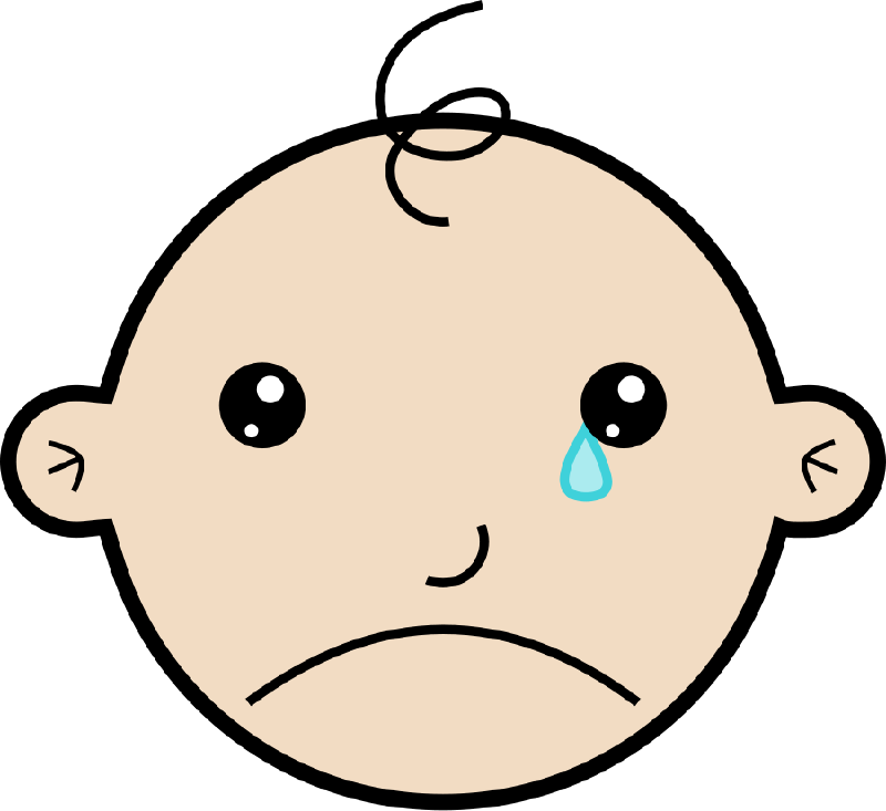 clip stock The top best blogs. Crying clipart.