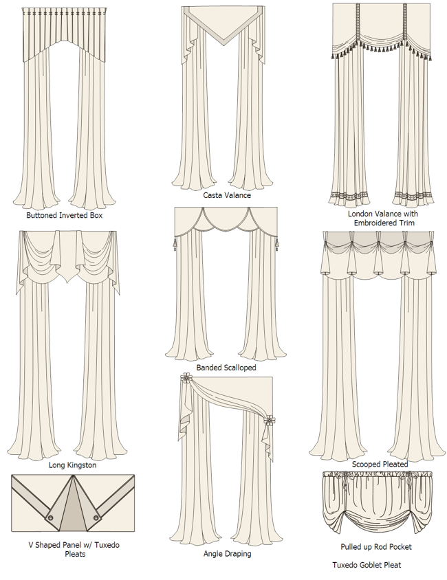 picture royalty free download Swags custom drapery types guide how to windows treatment valances