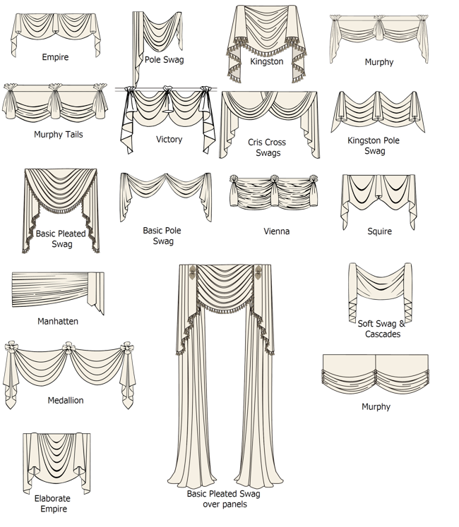 jpg download Swags custom drapery types guide how to windows treatment