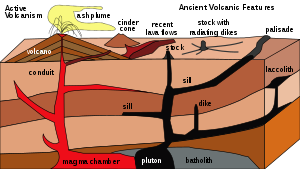 banner freeuse download Geology