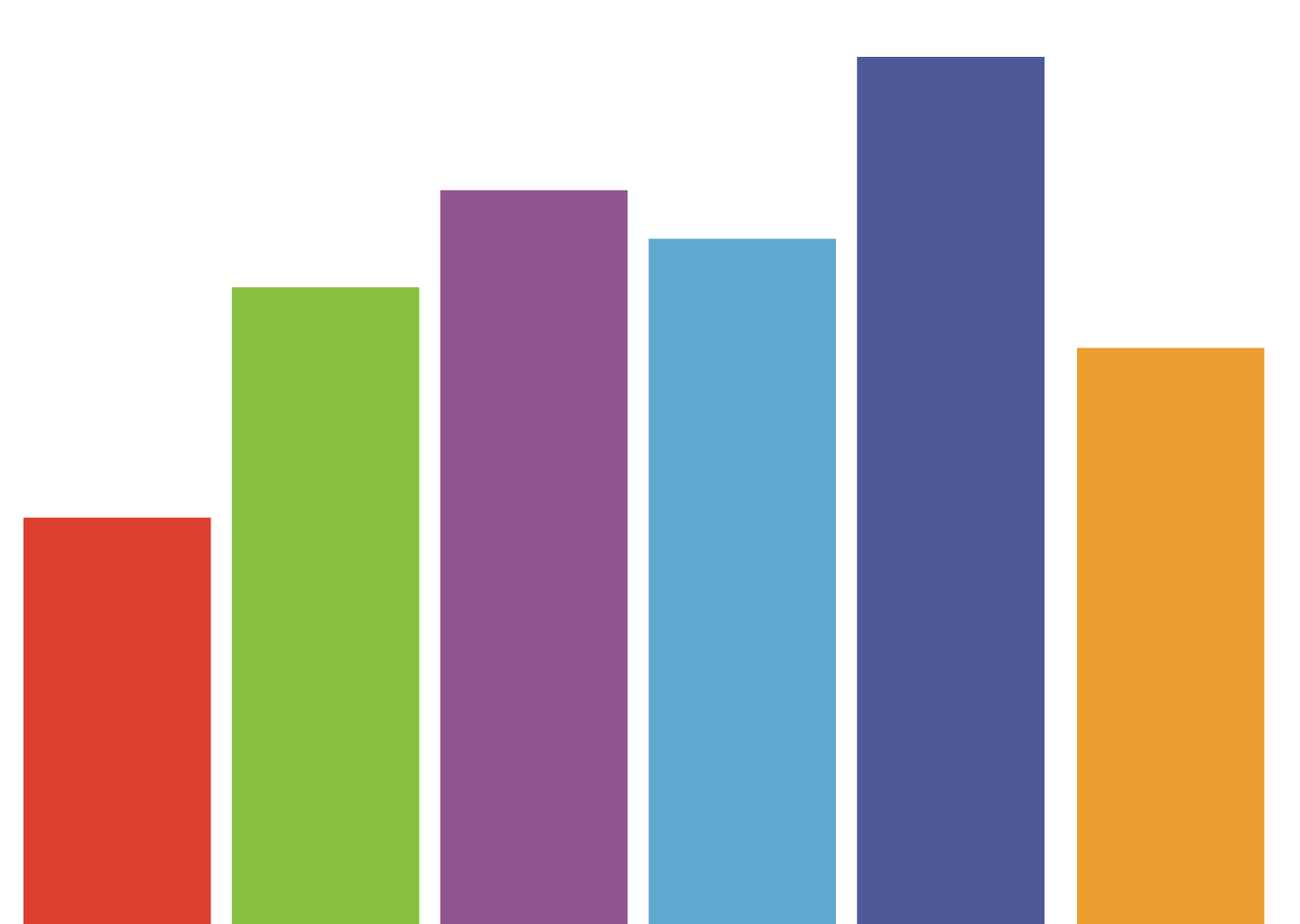 clip art free library Dynamic Graphs with Angular