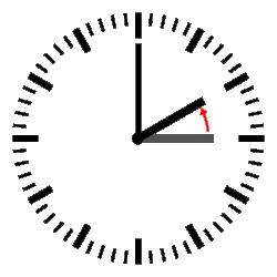 clip art library Daylight saving time
