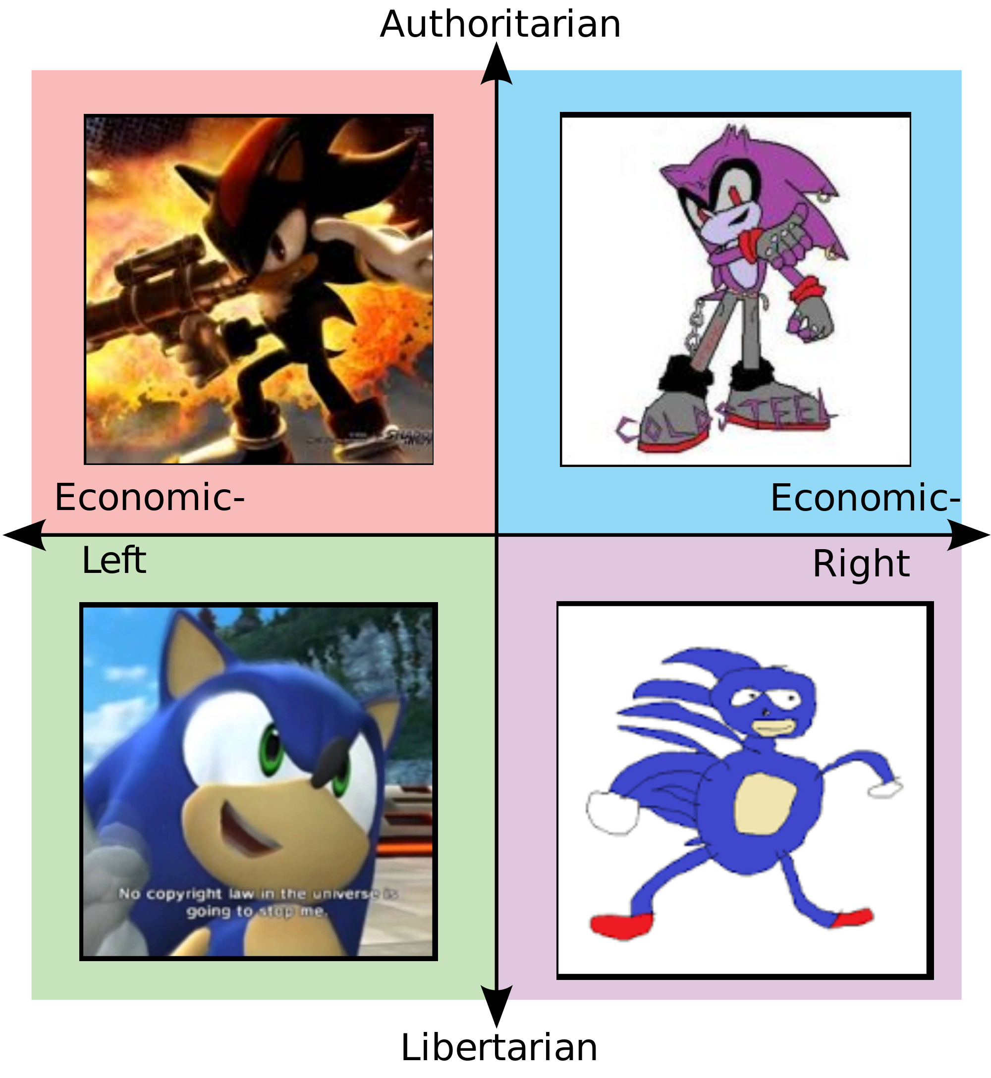 jpg transparent library Sonic says compass know. Debate clipart political man