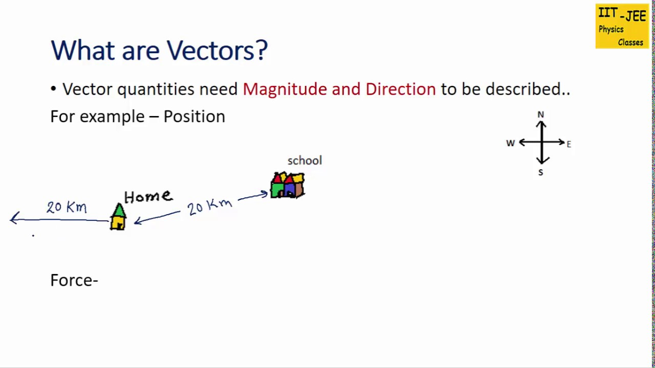 clipart library Vectors part graphical representation. Definition vector