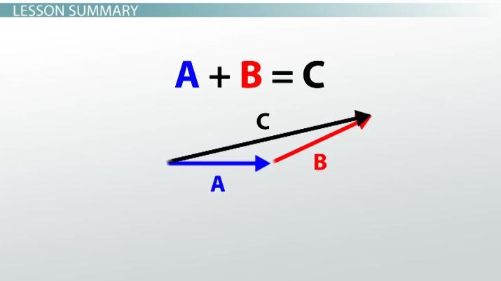 image freeuse download Definition vector. What are diagrams and