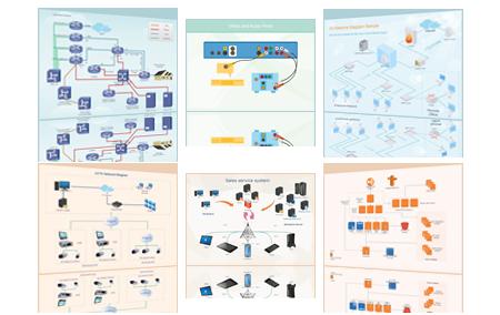 transparent Network Diagram Software for Mac