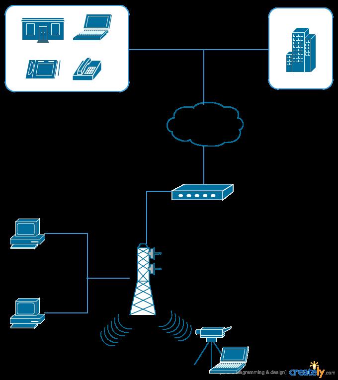 jpg free stock Network Diagram Templates