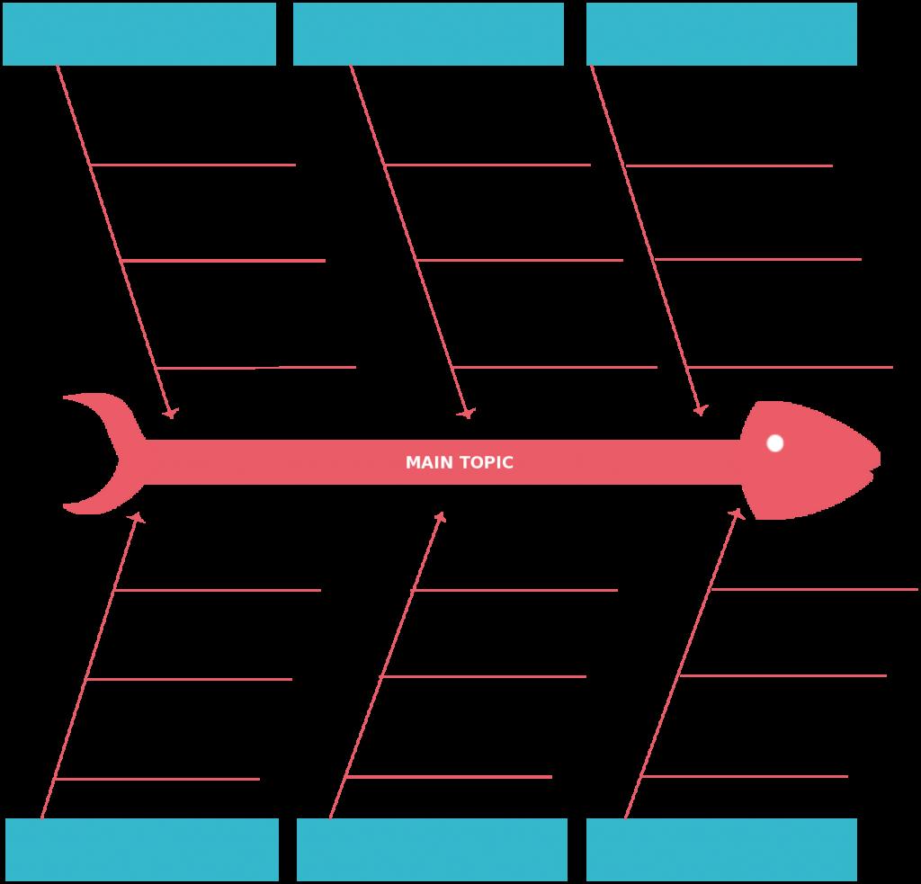 clip library library Bone transparent template. Fishbone diagram templates aka