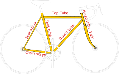 png library library Bicycle frame wikipedia frameset. Tube drawing portfolio