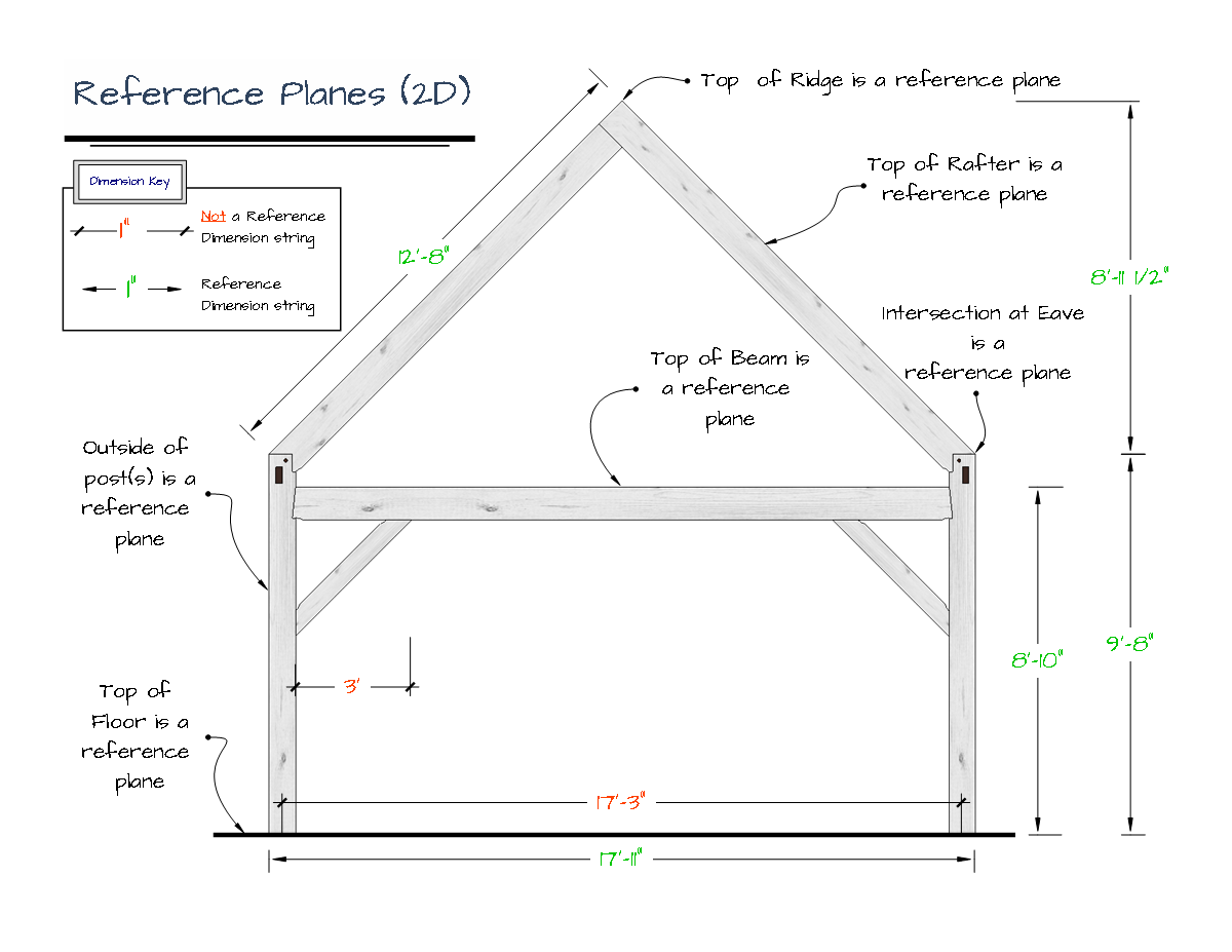 clip black and white Reference Planes in Timber Framing
