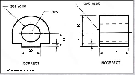 freeuse stock Placing of dimensions on drawing