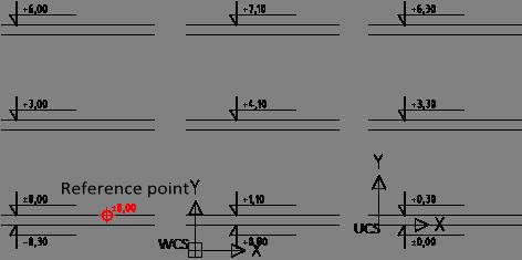jpg freeuse download Level Symbols
