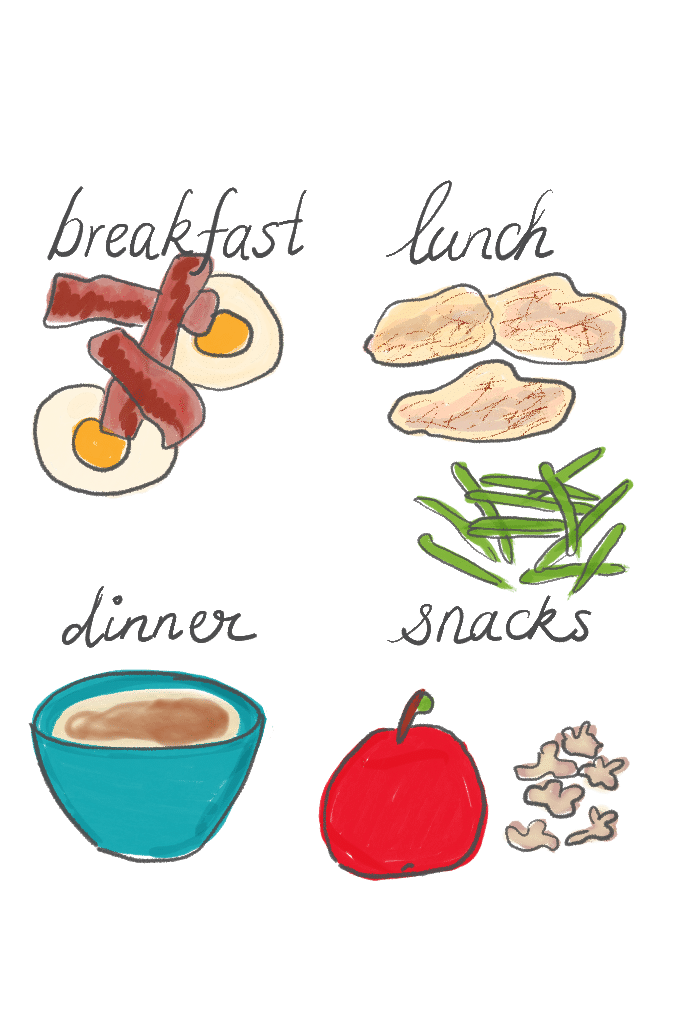 picture free library How to meal plan. Lunch clipart breakfast.