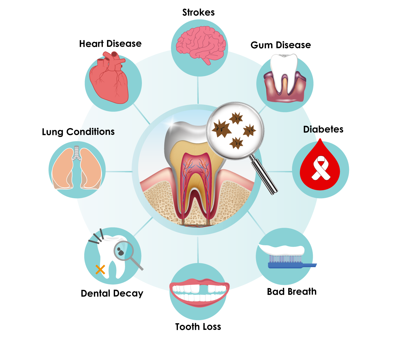 banner library download Improve Your Oral Health Today with LAB