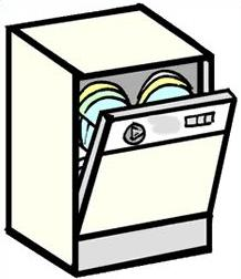 banner stock Dishwasher clipart. Free cliparts download clip.