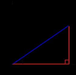 clip free stock Polar coordinate system