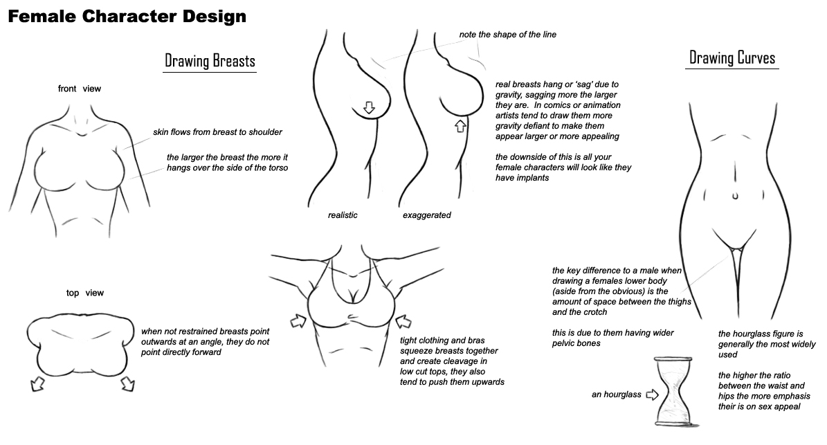 vector transparent library  awesome deviantart how. Drawing breast side.