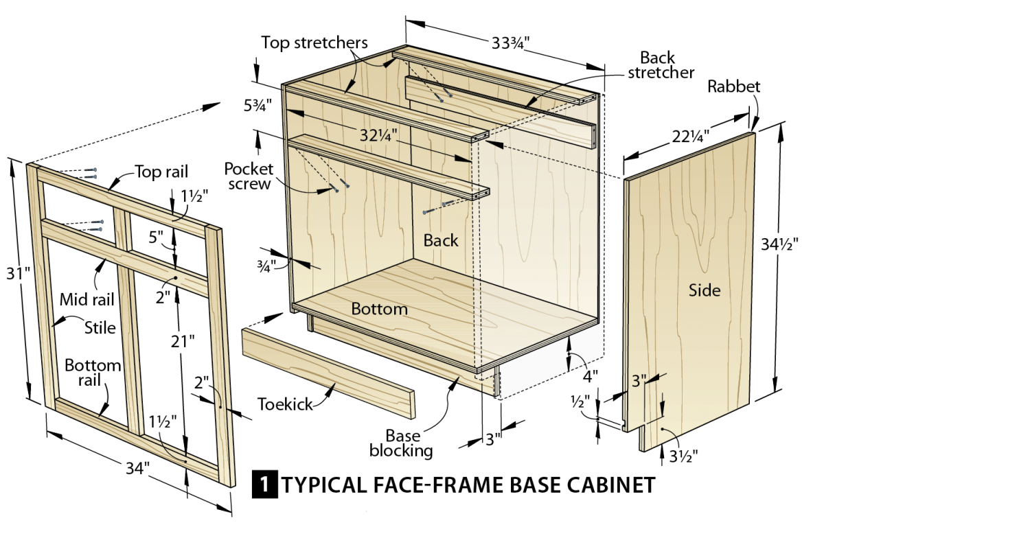 graphic library stock Make the easy way. Drawing cabinets