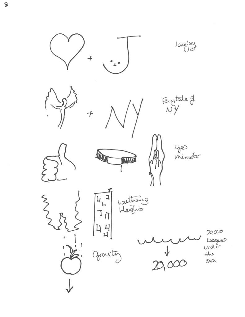 clipart library Drawing charades. Part one exercise picture.