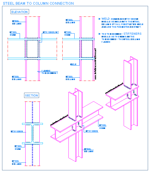 clipart stock steel connections