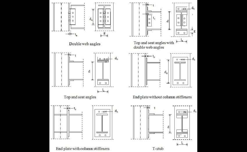 banner free stock steel drawing column #103805877