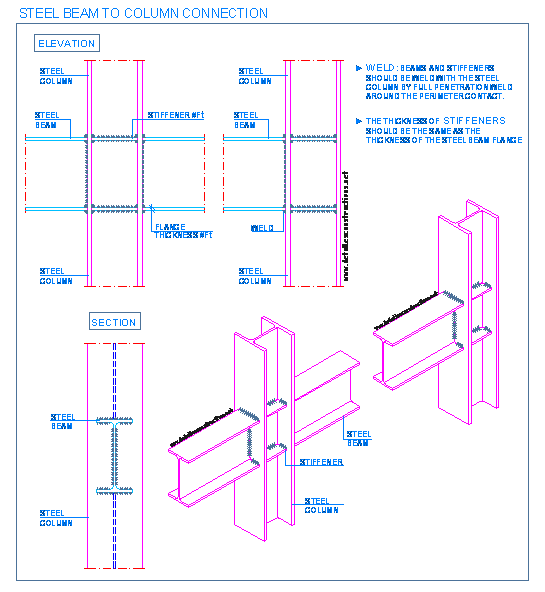 png library Collection of free Details drawing eaves