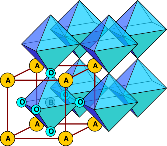 svg freeuse Schematic drawing of typical perovskite crystal structure