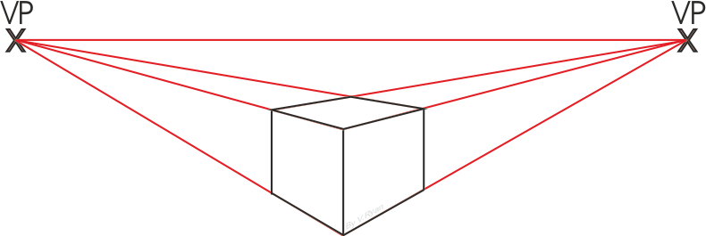 clipart library library Two Point Perspective