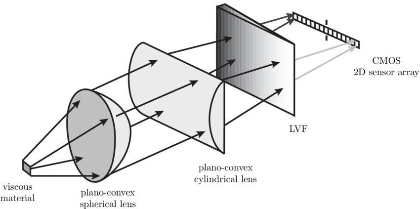 image transparent download Drawing cylinders light source. Representation of the described