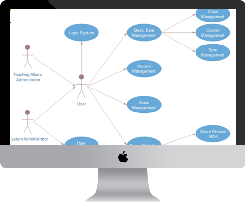 image royalty free library UML Diagram Software for Mac