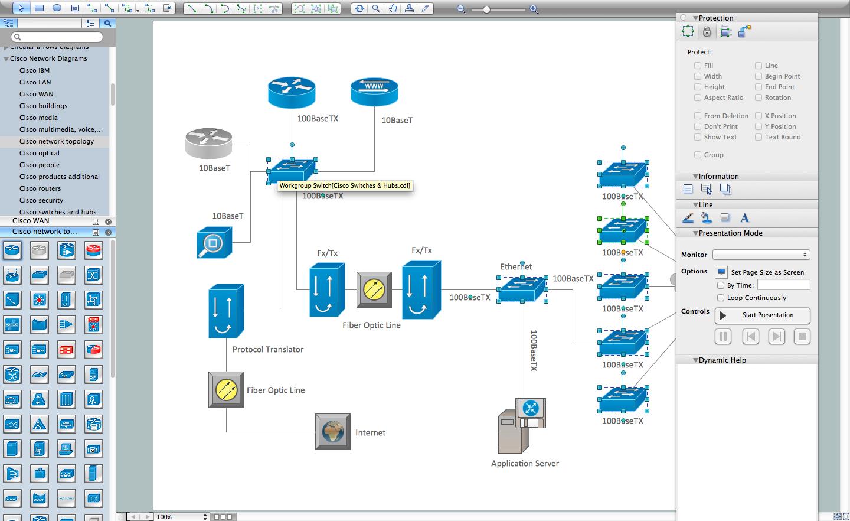 svg transparent library Cisco Network Diagram Software