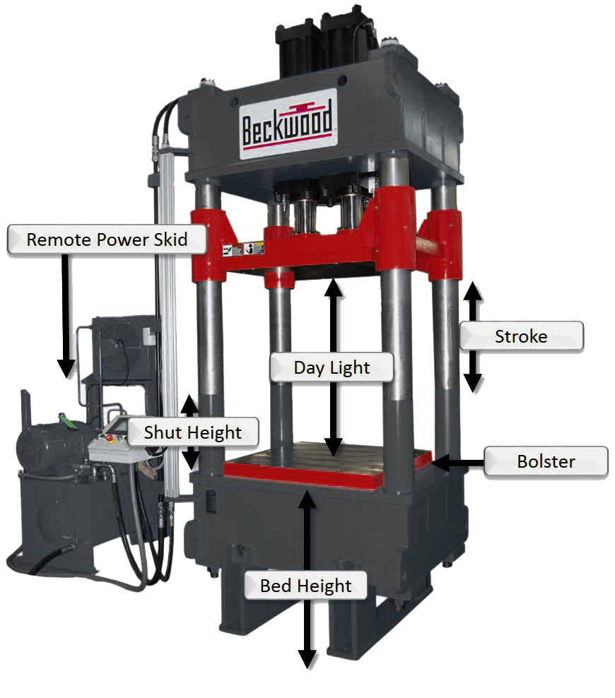 picture black and white library Hydraulic Press Terminology and Jargon