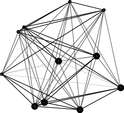 graphic black and white library A high fitness drawing of the distance matrix for RNA folds of iron