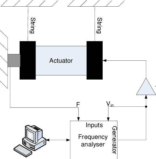 clipart download Experimental setup diagram for dynamic force measurements