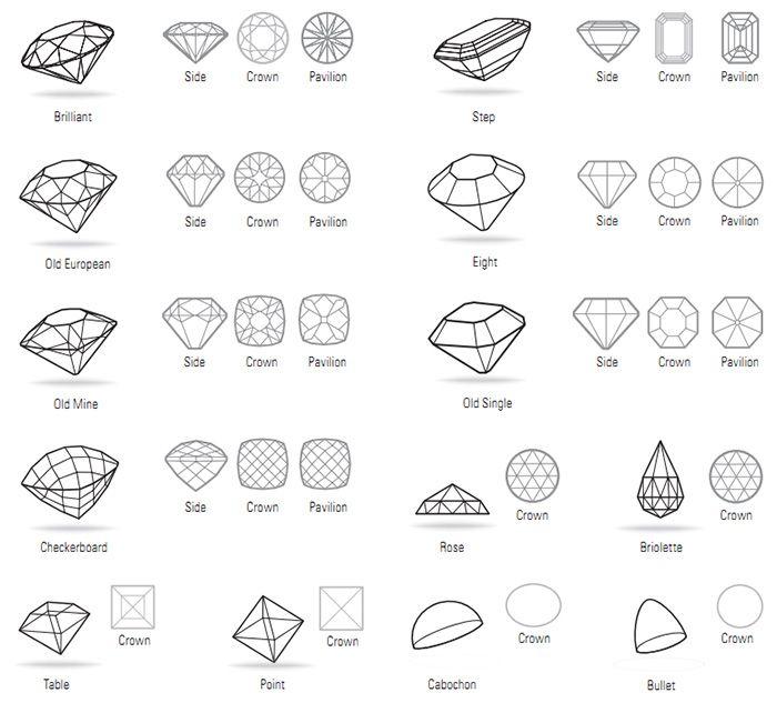 picture free Free Drawn Gems sketch