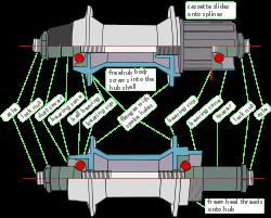 royalty free library Drawing hub body. Freehub wikipedia vs freewheel