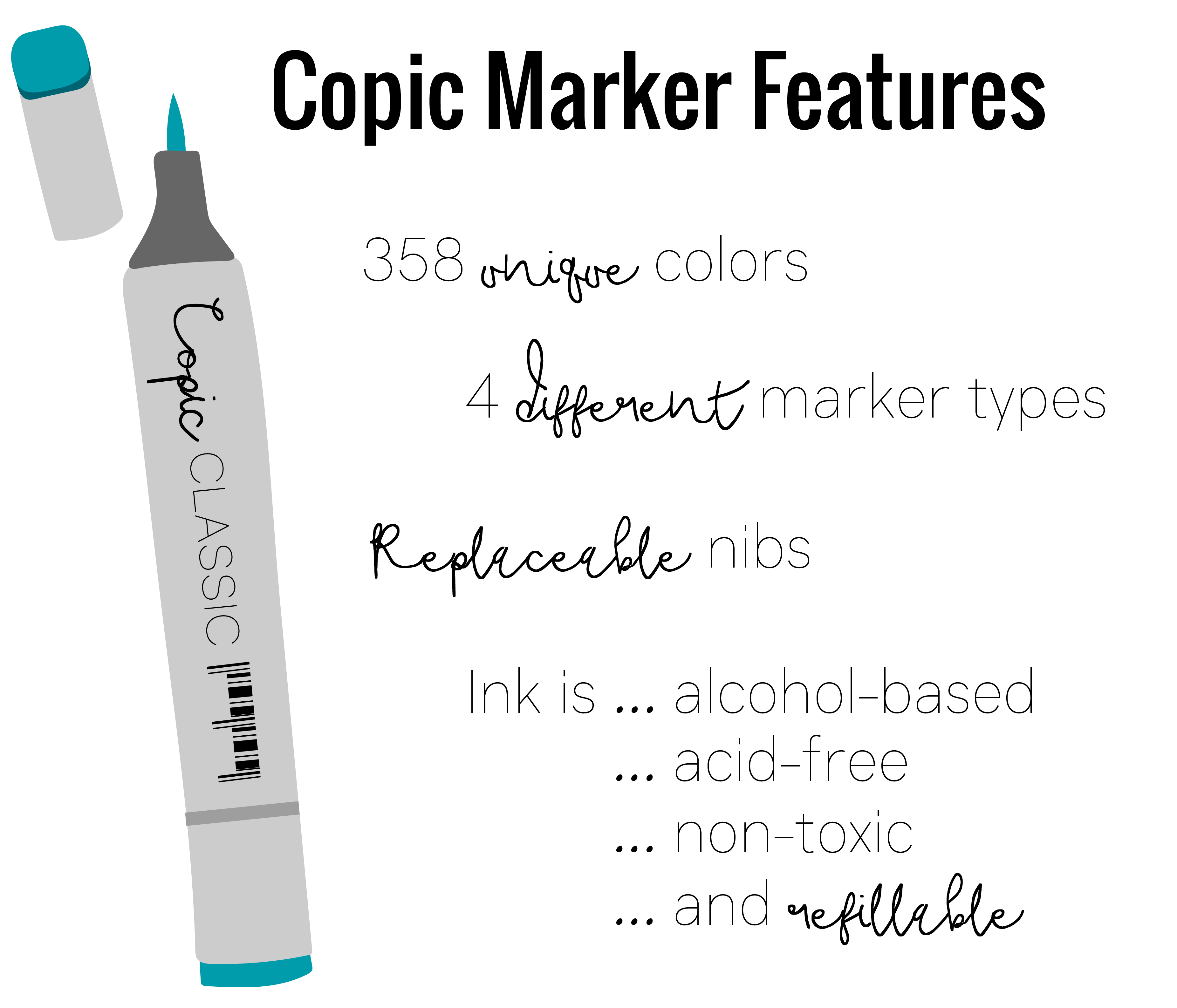 vector free library Art markers archives the. Types drawing beginner