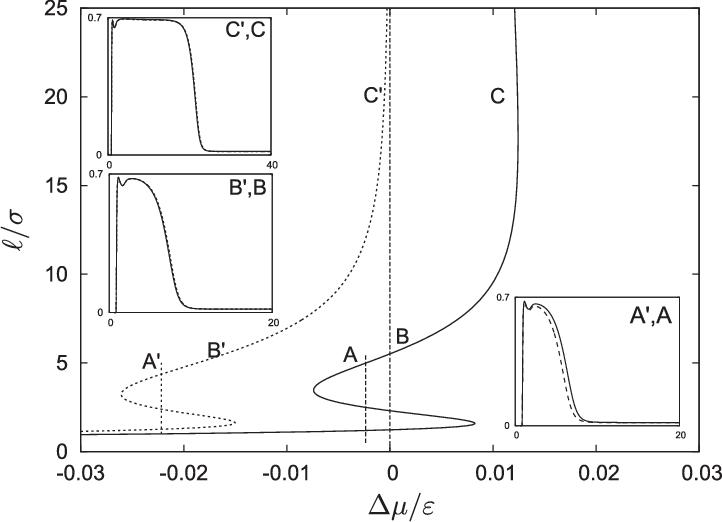 jpg black and white library Isotherms and density profiles for a planar wall