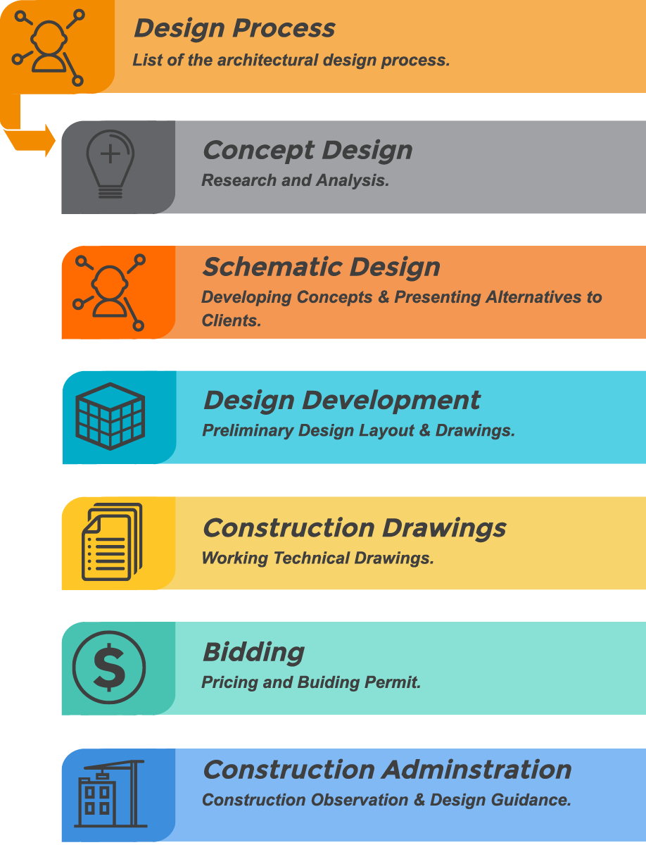 clipart transparent download Simlab Integration in Architectural Design Process