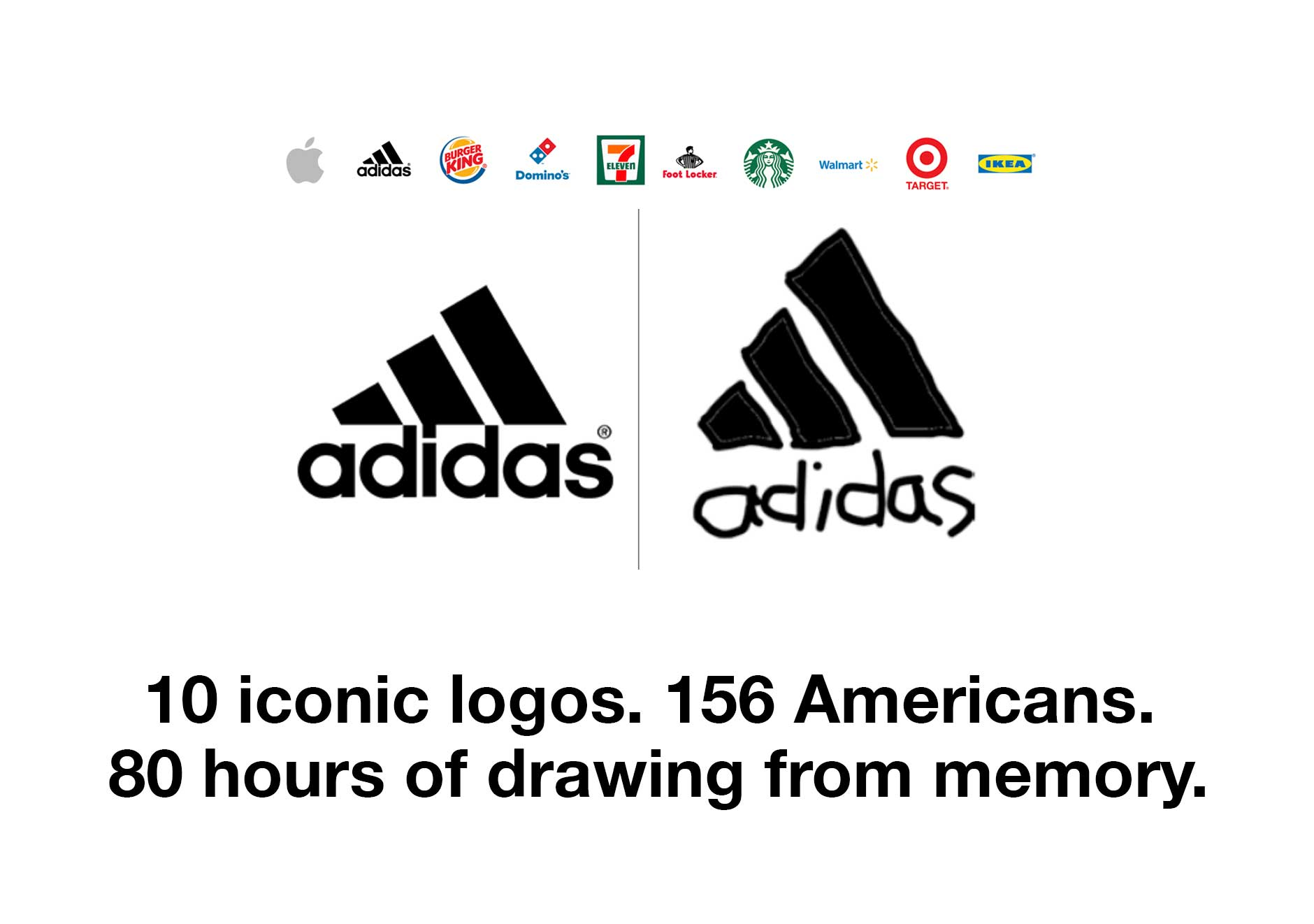 picture transparent stock Drawing logos. Famous brand drawn from.